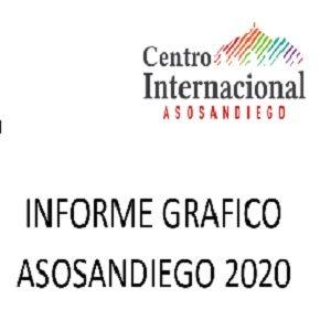 INFORME GRAFICO ASOSANDIEGO 2020
